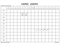 HARDI JOSIPA