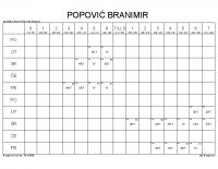 POPOVIĆ BRANIMIR