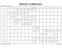 BRADIĆ DUBRAVKA