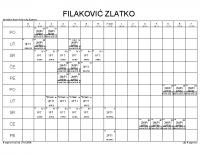 FILAKOVIĆ ZLATKO
