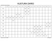 KUSTURA DARIO