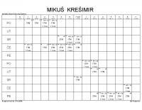 MIKUŠ KREŠIMIR