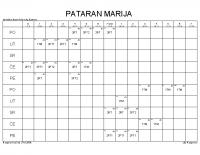 PATARAN MARIJA