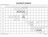 SKORUP DARKO