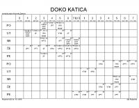 DOKO KATICA