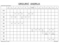 GRGURIĆ ANDRIJA