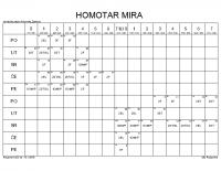 HOMOTAR MIRA