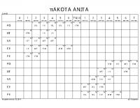ŠAKOTA ANITA