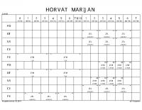 HORVAT MARIJAN