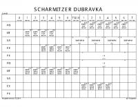 SCHARMITZER DUBRAVKA