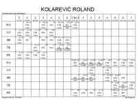 KOLAREVIĆ ROLAND