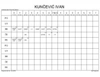 KUNČEVIĆ IVAN