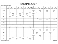 MOLNAR JOSIP