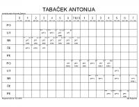 TABAČEK ANTONIJA