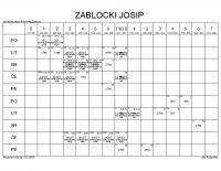 ZABLOCKI JOSIP