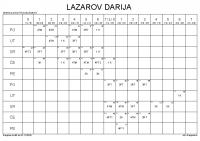LAZAROV DARIJA