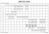 BRTAN IVAN