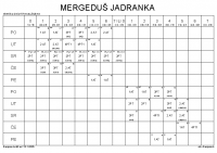 MERGEDUŠ JADRANKA