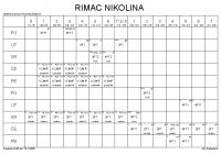 RIMAC NIKOLINA