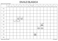 DIVALD BLAGICA