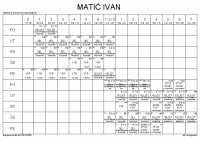 MATIĆ IVAN