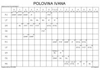 POLOVINA IVANA