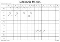 KATILOVIĆ MARIJA