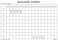DUGANDŽIC ANDREA