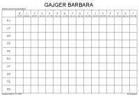 GAJGER BARBARA