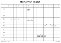 MATKOVIC MIRNA