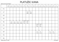PLATUŽIC IVANA