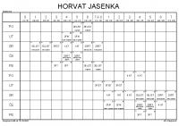 HORVAT JASENKA