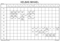 KELBAS MIHAEL