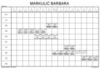 MARKULIĆ BARBARA